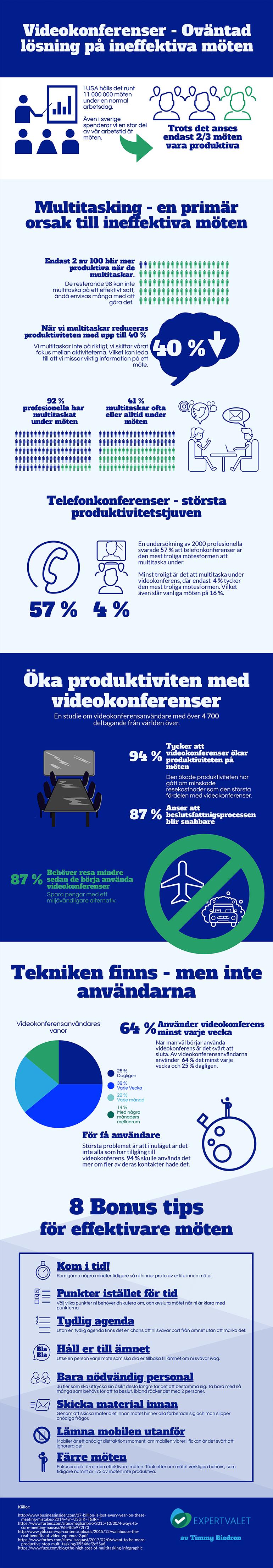 Videokonferens - Oväntad lösning på ineffektiva möten