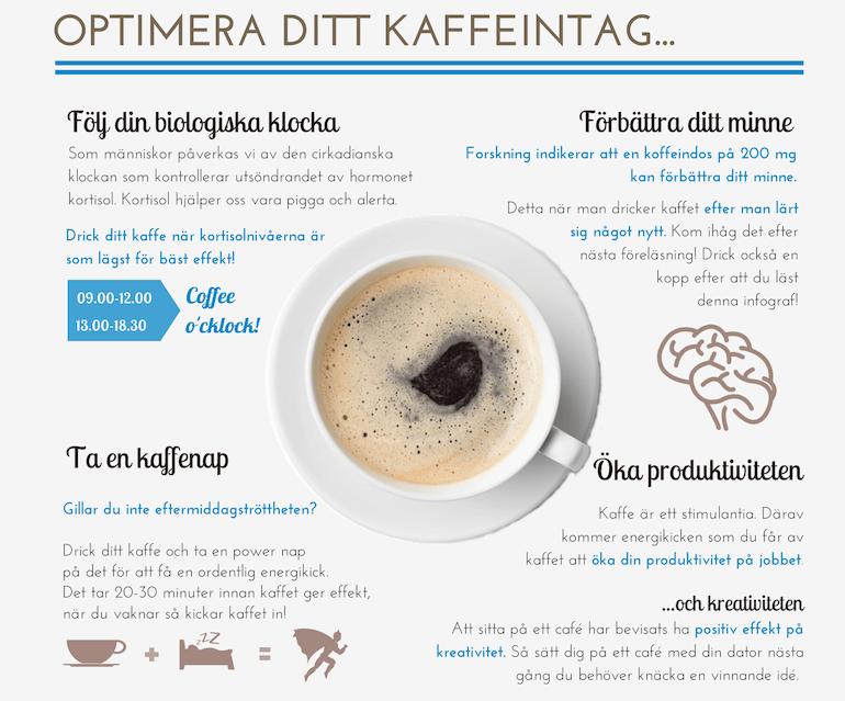 fördelar med kaffe